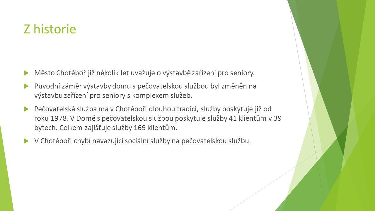 Z historie  Město Chotěboř již několik let uvažuje o výstavbě zařízení pro seniory.