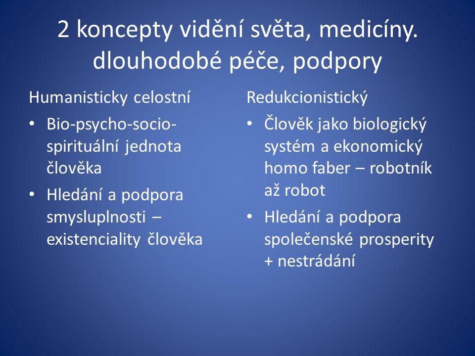 2 koncepty vidění světa, medicíny.