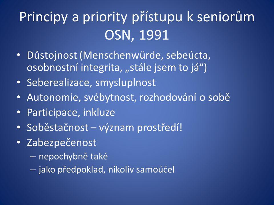 """Principy a priority přístupu k seniorům OSN, 1991 Důstojnost (Menschenwürde, sebeúcta, osobnostní integrita, """"stále jsem to já ) Seberealizace, smysluplnost Autonomie, svébytnost, rozhodování o sobě Participace, inkluze Soběstačnost – význam prostředí."""