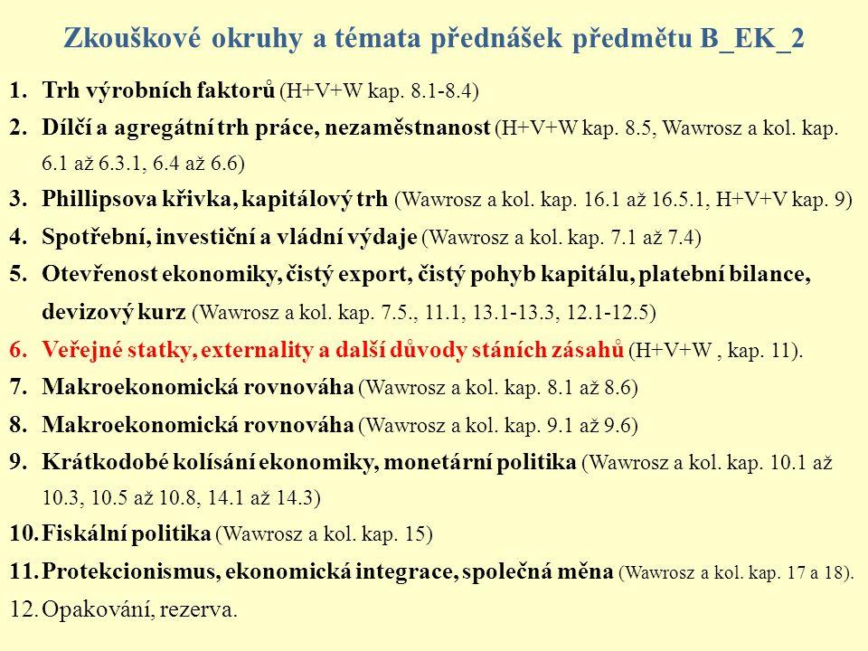 Zkouškové okruhy a témata přednášek předmětu B_EK_2 1.Trh výrobních faktorů (H+V+W kap. 8.1-8.4) 2.Dílčí a agregátní trh práce, nezaměstnanost (H+V+W