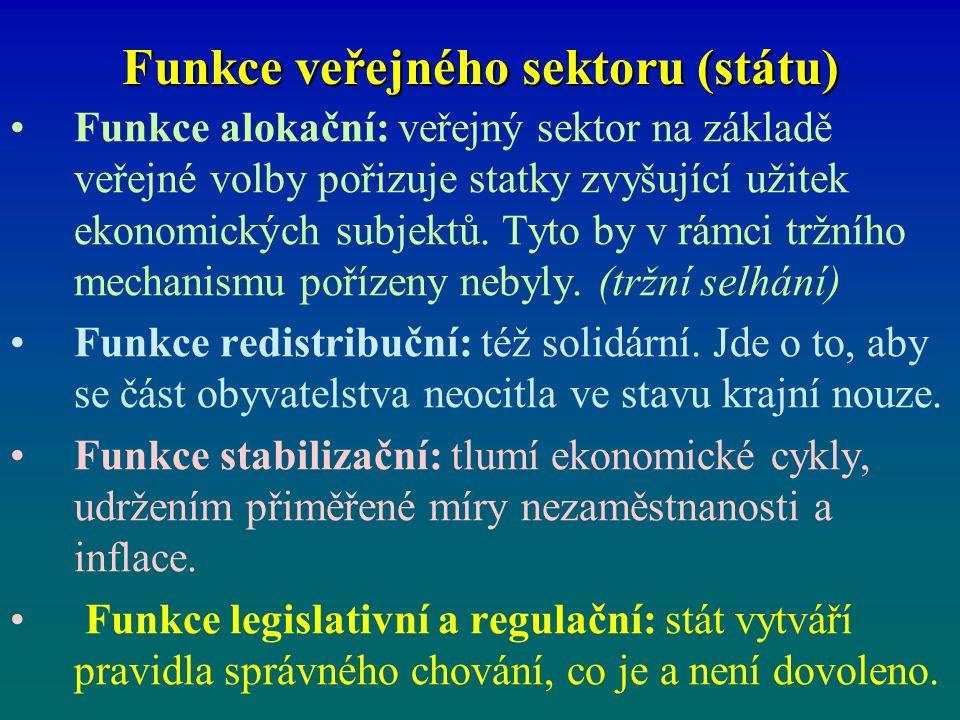 Funkce veřejného sektoru (státu) Funkce alokační: veřejný sektor na základě veřejné volby pořizuje statky zvyšující užitek ekonomických subjektů. Tyto