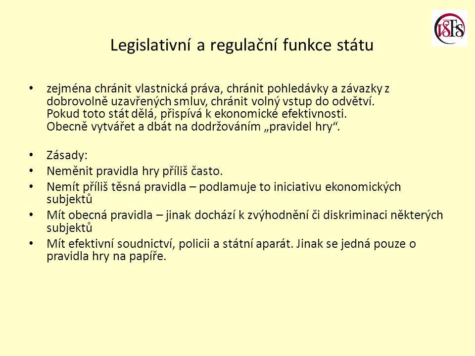 Legislativní a regulační funkce státu zejména chránit vlastnická práva, chránit pohledávky a závazky z dobrovolně uzavřených smluv, chránit volný vstup do odvětví.