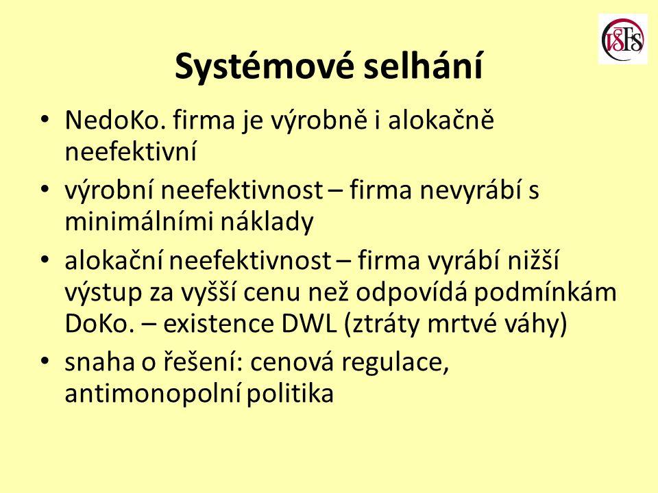 Systémové selhání NedoKo.