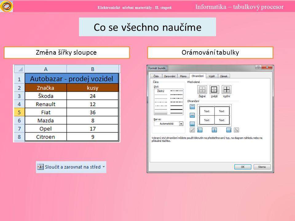 Elektronické učební materiály - II. stupeň Informatika – tabulkový procesor Co se všechno naučíme Orámování tabulkyZměna šířky sloupce