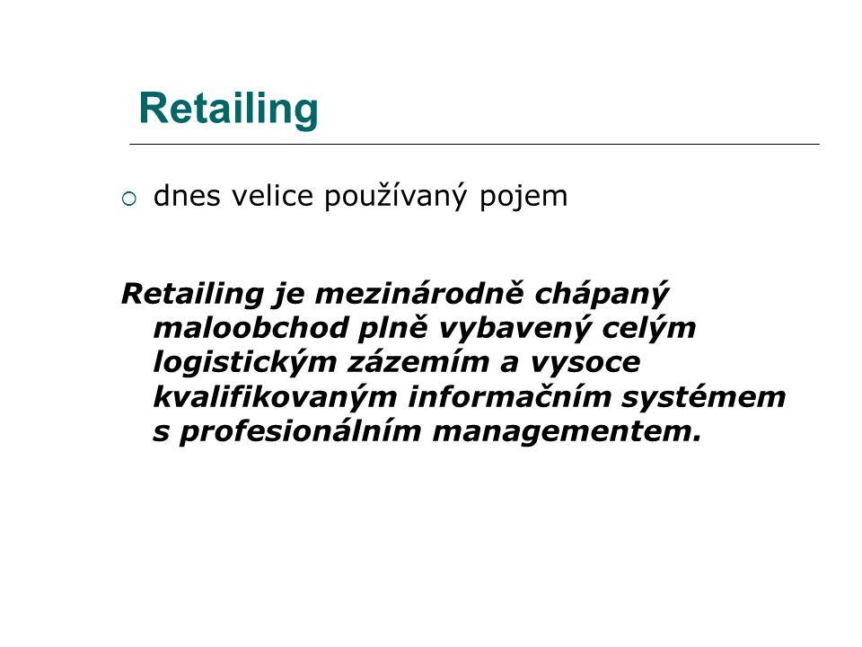 Retailing  dnes velice používaný pojem Retailing je mezinárodně chápaný maloobchod plně vybavený celým logistickým zázemím a vysoce kvalifikovaným in