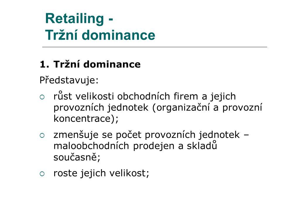 Retailing - Tržní dominance 1.Tržní dominance Představuje:  růst velikosti obchodních firem a jejich provozních jednotek (organizační a provozní konc