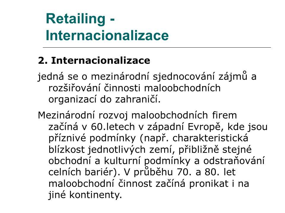 Retailing - Internacionalizace 2. Internacionalizace jedná se o mezinárodní sjednocování zájmů a rozšiřování činnosti maloobchodních organizací do zah