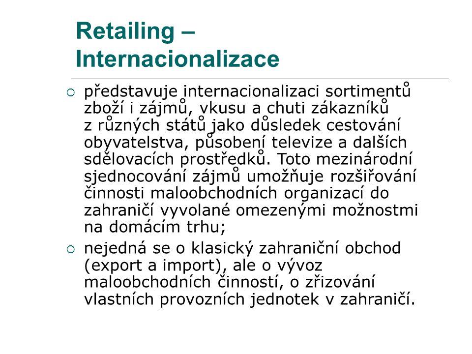 Retailing – Internacionalizace  představuje internacionalizaci sortimentů zboží i zájmů, vkusu a chuti zákazníků z různých států jako důsledek cestov