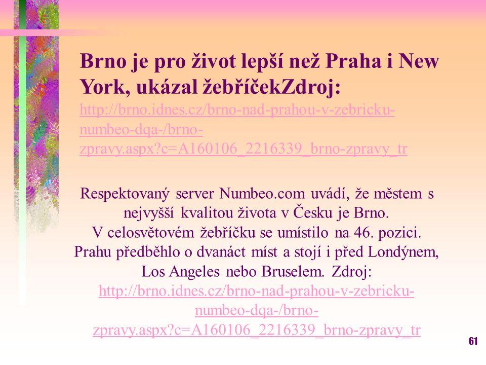 61 Brno je pro život lepší než Praha i New York, ukázal žebříčekZdroj: http://brno.idnes.cz/brno-nad-prahou-v-zebricku- numbeo-dqa-/brno- zpravy.aspx c=A160106_2216339_brno-zpravy_tr http://brno.idnes.cz/brno-nad-prahou-v-zebricku- numbeo-dqa-/brno- zpravy.aspx c=A160106_2216339_brno-zpravy_tr Respektovaný server Numbeo.com uvádí, že městem s nejvyšší kvalitou života v Česku je Brno.