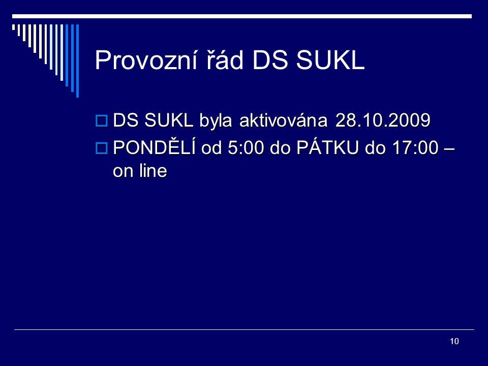 10 Provozní řád DS SUKL  DS SUKL byla aktivována 28.10.2009  PONDĚLÍ od 5:00 do PÁTKU do 17:00 – on line