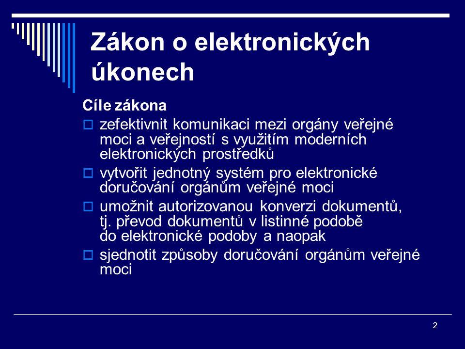 2 Zákon o elektronických úkonech Cíle zákona  zefektivnit komunikaci mezi orgány veřejné moci a veřejností s využitím moderních elektronických prostř