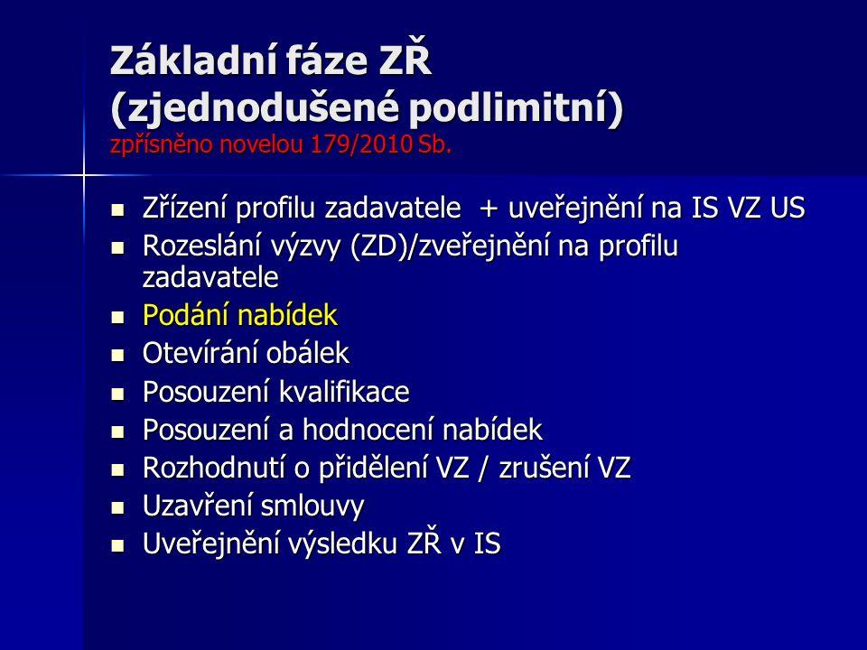Základní fáze ZŘ (zjednodušené podlimitní) zpřísněno novelou 179/2010 Sb. Zřízení profilu zadavatele + uveřejnění na IS VZ US Zřízení profilu zadavate