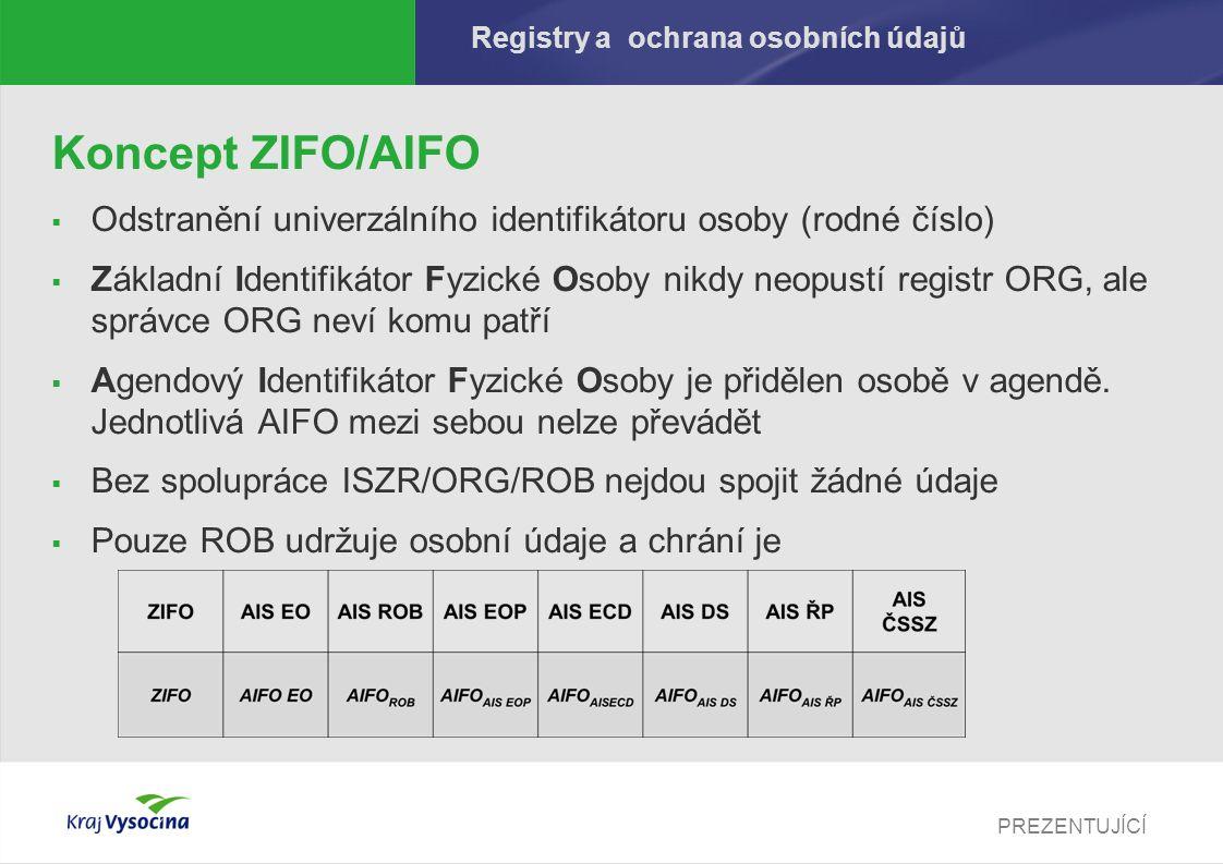 PREZENTUJÍCÍ Registry a ochrana osobních údajů Koncept ZIFO/AIFO  Odstranění univerzálního identifikátoru osoby (rodné číslo)  Základní Identifikátor Fyzické Osoby nikdy neopustí registr ORG, ale správce ORG neví komu patří  Agendový Identifikátor Fyzické Osoby je přidělen osobě v agendě.