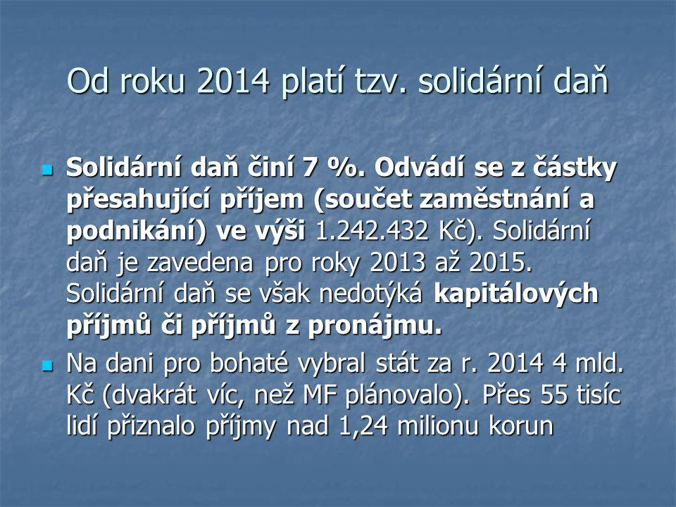 Od roku 2014 platí tzv. solidární daň Solidární daň činí 7 %.