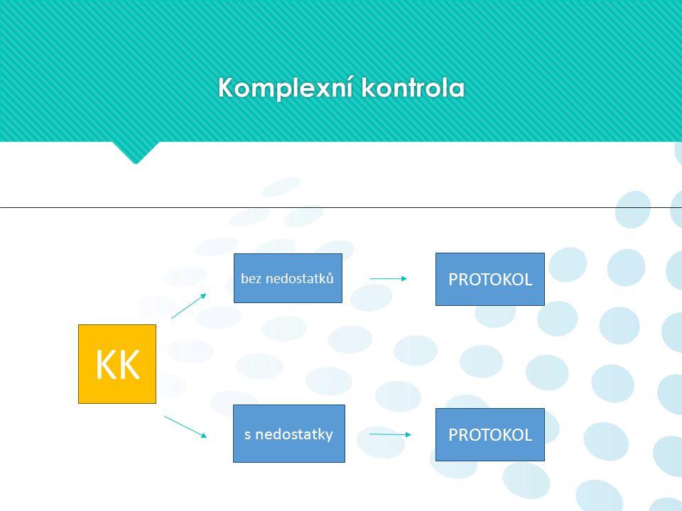 Tematická kontrola TK bez nedostatků PROTOKOL – u řádně objednaných kontrol standardního rozsahu Záznam o ÚPK – mimořádné kontroly s nedostatky PROTOKOL – s uvedením porušení povinností