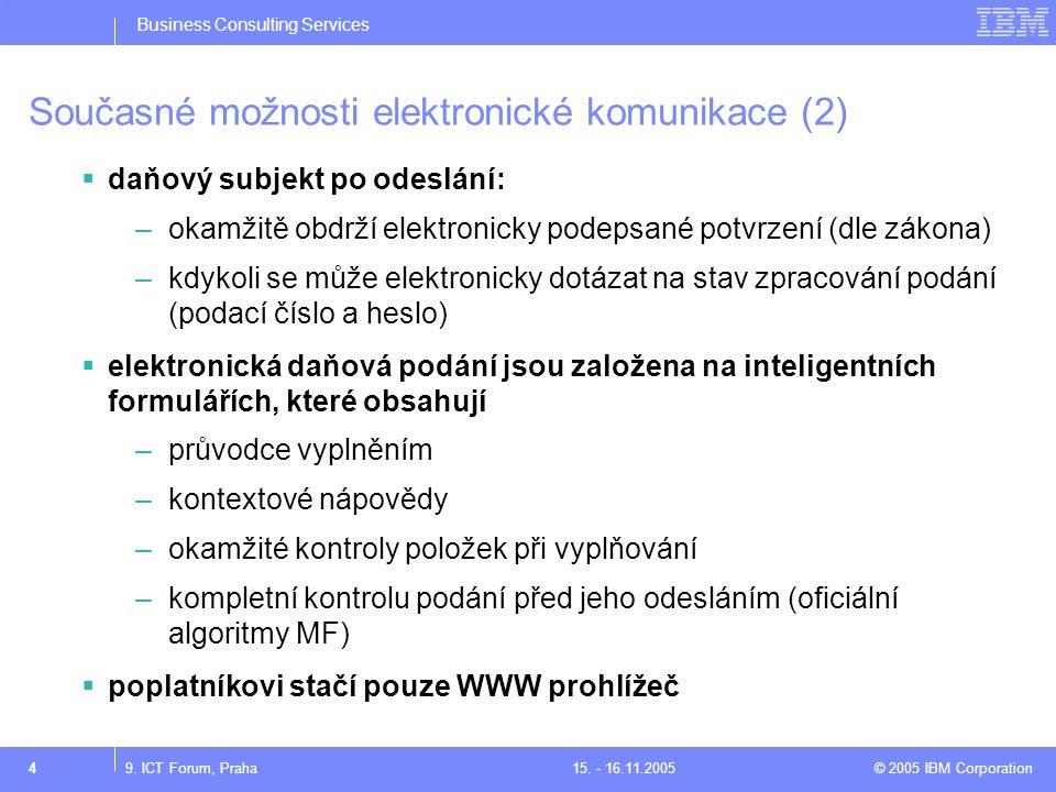Business Consulting Services © 2005 IBM Corporation49. ICT Forum, Praha15. - 16.11.2005 Současné možnosti elektronické komunikace (2)  daňový subjekt