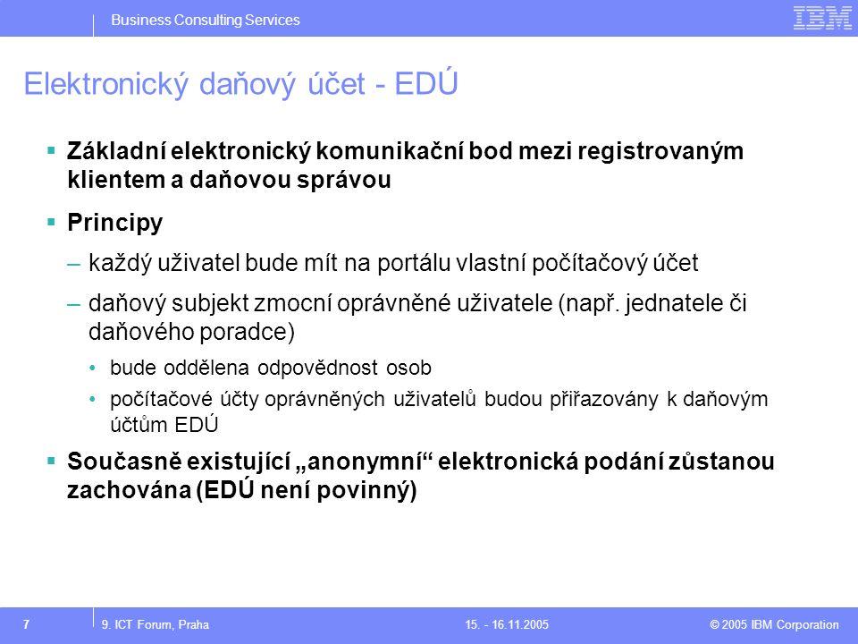 Business Consulting Services © 2005 IBM Corporation79. ICT Forum, Praha15. - 16.11.2005 Elektronický daňový účet - EDÚ  Základní elektronický komunik