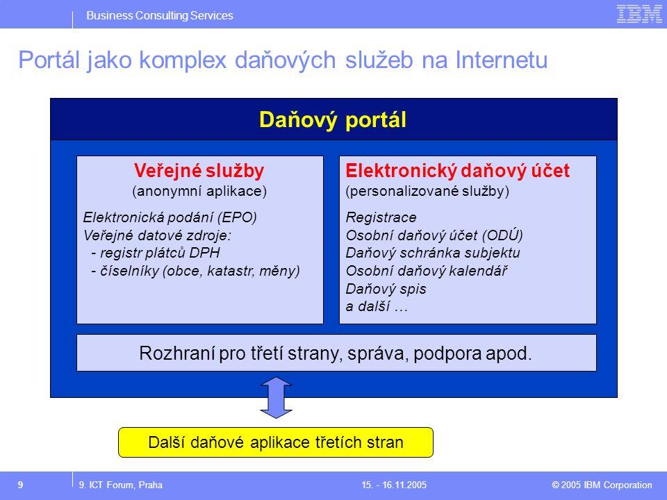 Business Consulting Services © 2005 IBM Corporation99. ICT Forum, Praha15. - 16.11.2005 Portál jako komplex daňových služeb na Internetu Elektronický