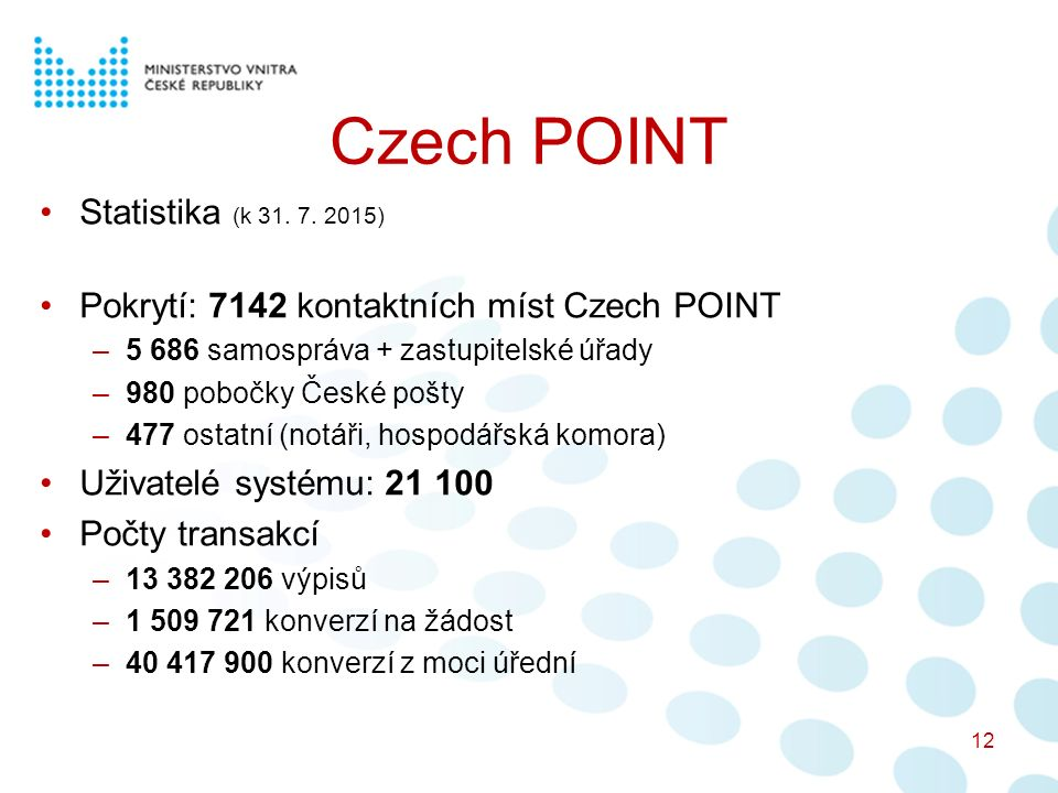 Czech POINT Statistika (k 31.7.