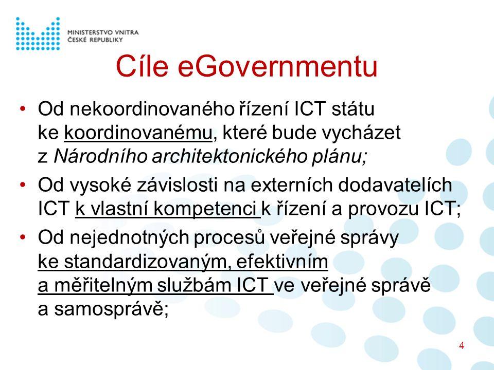 Cíle eGovernmentu Od nekoordinovaného řízení ICT státu ke koordinovanému, které bude vycházet z Národního architektonického plánu; Od vysoké závislosti na externích dodavatelích ICT k vlastní kompetenci k řízení a provozu ICT; Od nejednotných procesů veřejné správy ke standardizovaným, efektivním a měřitelným službám ICT ve veřejné správě a samosprávě; 4