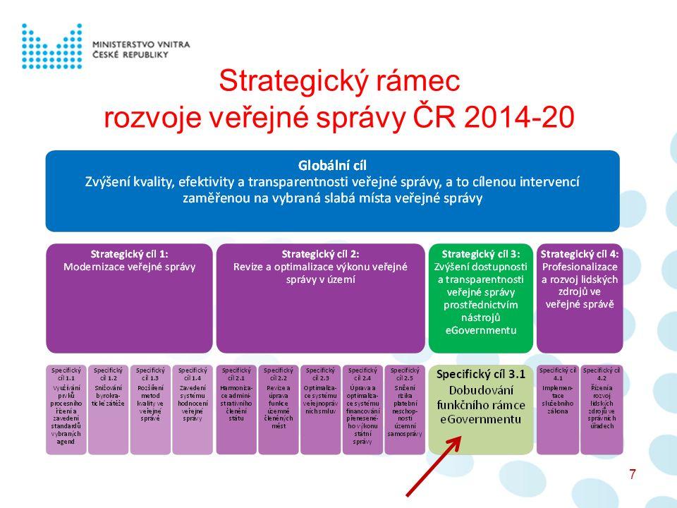 2) Příklady služeb eGovernmentu občanům -Datové schránky -Czech POINT -výpis z bodového hodnocení řidiče -ověřený snímek katastrální mapy