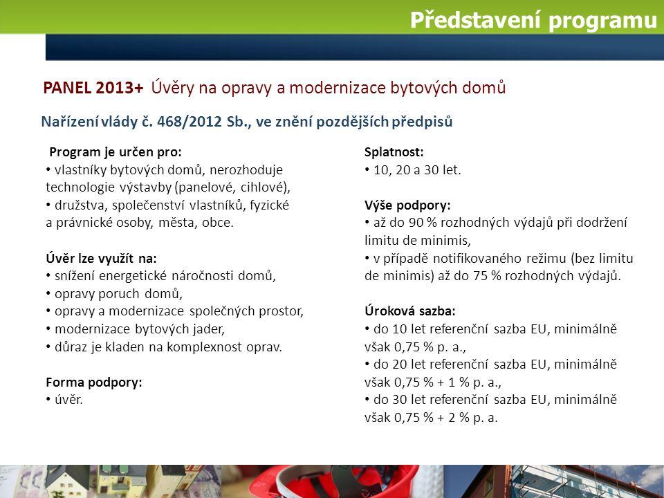 Představení programu Splatnost: 10, 20 a 30 let.