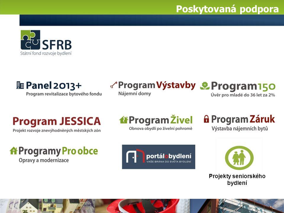 9 Veškeré informace týkající se programů SFRB naleznete na oficiálních stránkách: www.sfrb.cz Dotazy rádi zodpovíme na podpory@sfrb.cz podpory@sfrb.cz komunikace@sfrb.cz