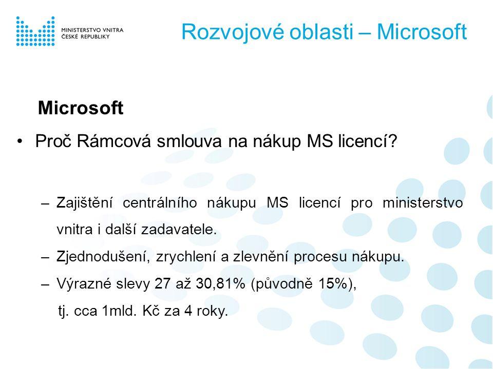 Microsoft Proč Rámcová smlouva na nákup MS licencí.