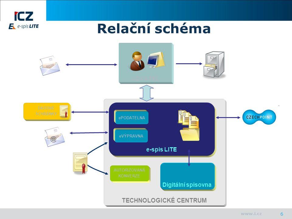 www.i.cz UŽIVATEL DATOVÉ SCHRÁNKY TECHNOLOGICKÉ CENTRUM e-spis LITE ePODATELNA Digitální spisovna eVÝPRAVNA @ AUTORIZOVANÁ KONVERZE 6 Relační schéma