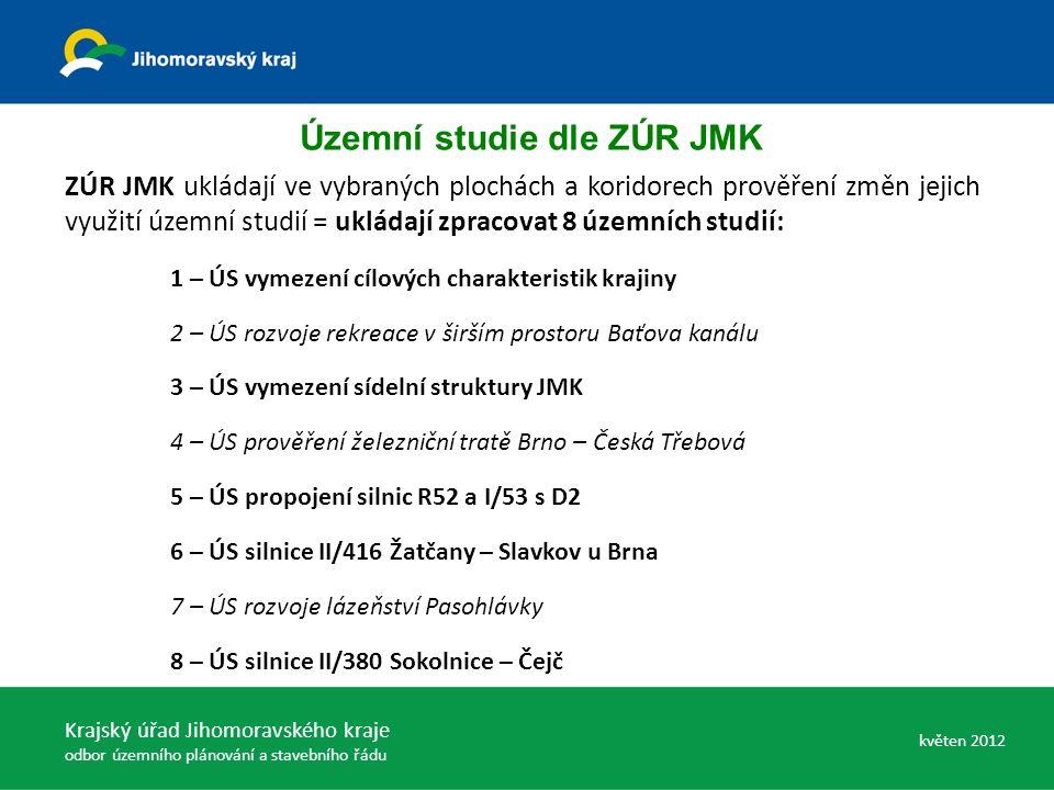ZÚR JMK ukládají ve vybraných plochách a koridorech prověření změn jejich využití územní studií = ukládají zpracovat 8 územních studií: 1 – ÚS vymezen