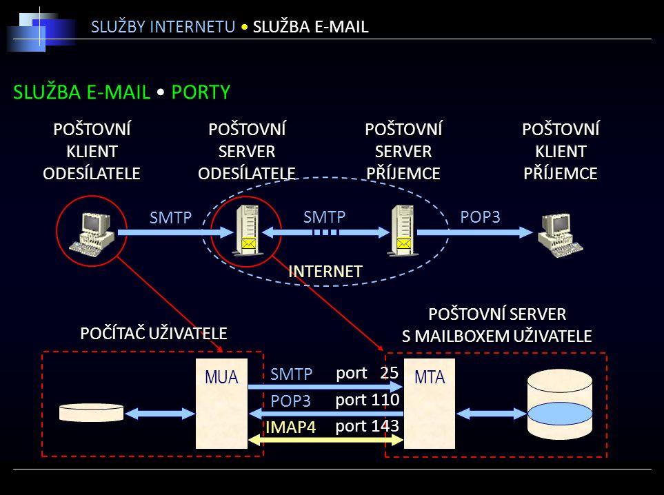 SLUŽBA E-MAIL PORTY SLUŽBY INTERNETU SLUŽBA E-MAIL SMTP port 25 POP3 port 110 IMAP4 port 143 MTAMUA POČÍTAČ UŽIVATELE POŠTOVNÍ SERVER S MAILBOXEM UŽIVATELE POŠTOVNÍ SERVER S MAILBOXEM UŽIVATELE   POŠTOVNÍ KLIENT ODESÍLATELE POŠTOVNÍ KLIENT ODESÍLATELE POŠTOVNÍ SERVER ODESÍLATELE POŠTOVNÍ SERVER ODESÍLATELE POŠTOVNÍ SERVER PŘÍJEMCE POŠTOVNÍ SERVER PŘÍJEMCE POŠTOVNÍ KLIENT PŘÍJEMCE POŠTOVNÍ KLIENT PŘÍJEMCE SMTP POP3 INTERNET