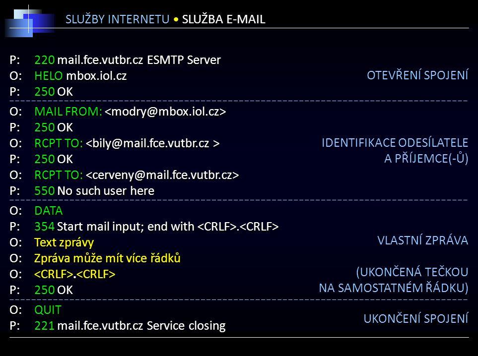 P:220 mail.fce.vutbr.cz ESMTP Server O:HELO mbox.iol.cz P: 250 OK O:MAIL FROM: P:250 OK O:RCPT TO: P:250 OK O:RCPT TO: P:550 No such user here O:DATA