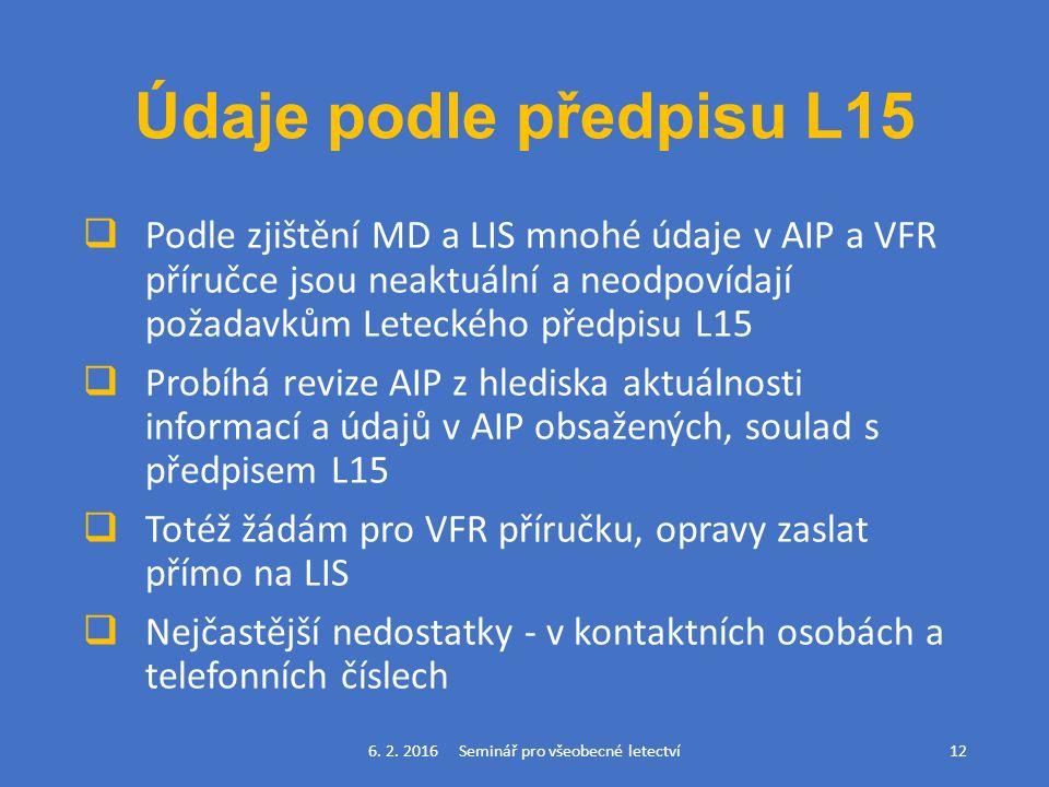 Údaje podle předpisu L15  Podle zjištění MD a LIS mnohé údaje v AIP a VFR příručce jsou neaktuální a neodpovídají požadavkům Leteckého předpisu L15  Probíhá revize AIP z hlediska aktuálnosti informací a údajů v AIP obsažených, soulad s předpisem L15  Totéž žádám pro VFR příručku, opravy zaslat přímo na LIS  Nejčastější nedostatky - v kontaktních osobách a telefonních číslech 6.