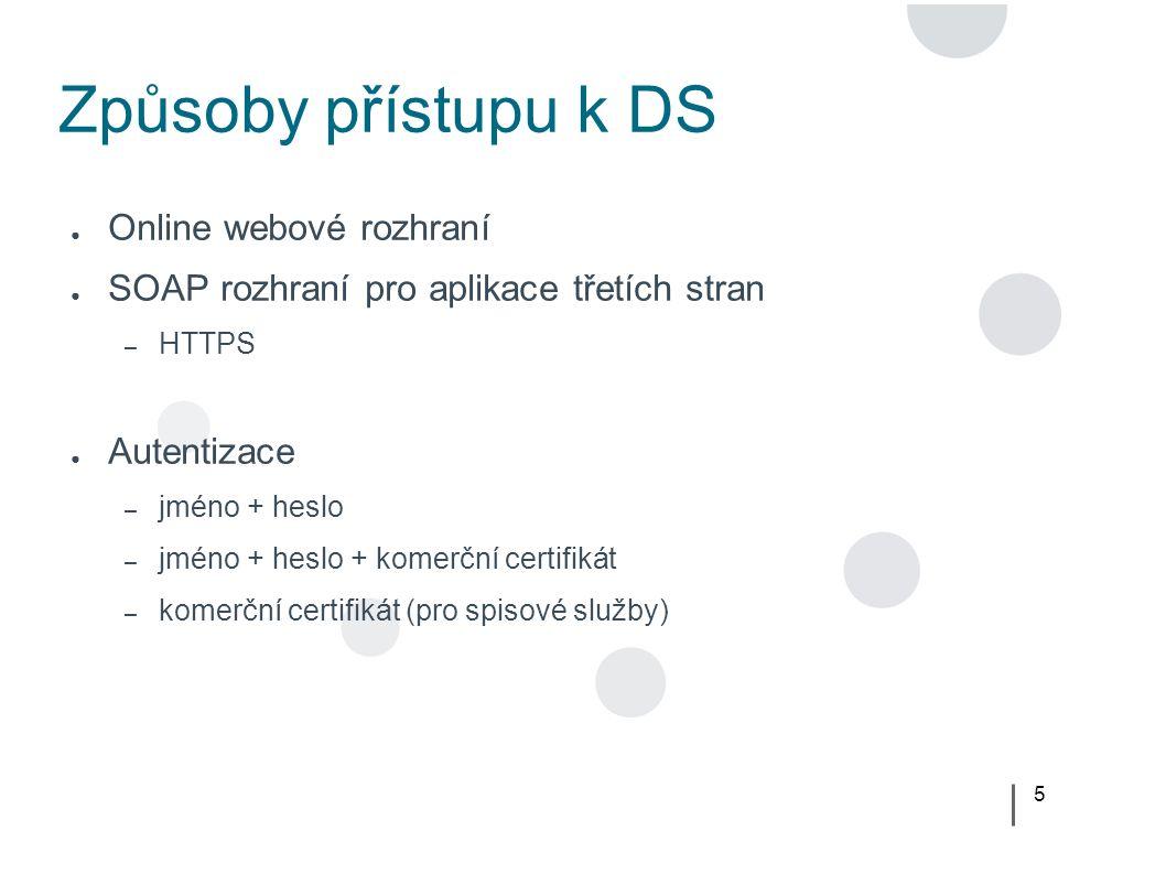6 ● Desktop – dsgui & dslib – GUI aplikace v Pythonu + GTK – Linux, Mac OS X, Windows, BSD – libnicds – knihovna pro C ● Mobil – iDatovka – iPhone a iPad (od verze 2.0) – webDatovka – prototyp pro webOS založený na nemodifikované libnicds – https://labs.nic.cz/page/909/webdatovka/ https://labs.nic.cz/page/909/webdatovka/ Svobodné řešení od CZ.NIC Labs