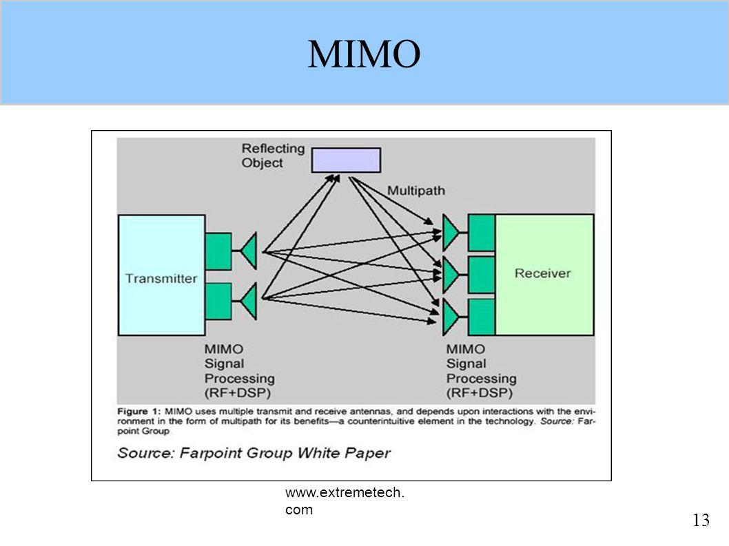 13 MIMO www.extremetech. com