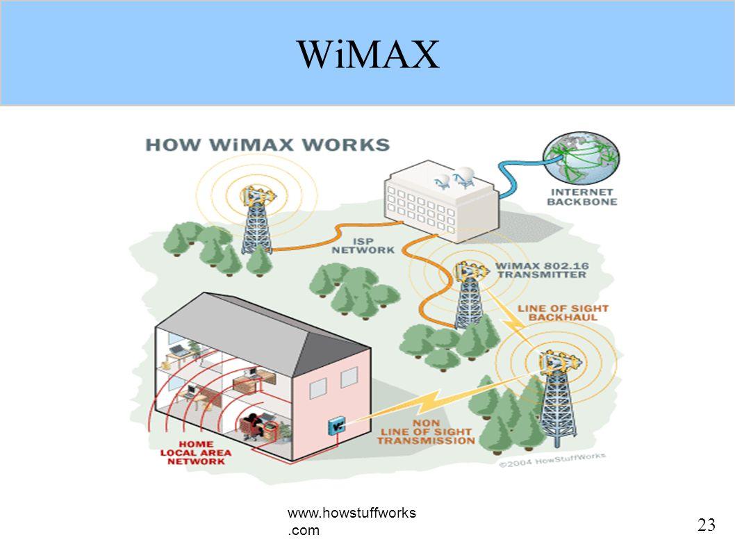 23 WiMAX www.howstuffworks.com