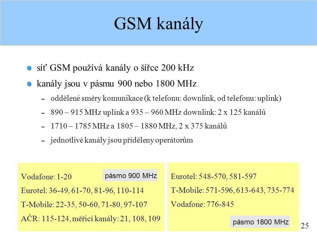 25 GSM kanály Eurotel: 548-570, 581-597 T-Mobile: 571-596, 613-643, 735-774 Vodafone: 776-845 síť GSM používá kanály o šířce 200 kHz kanály jsou v pásmu 900 nebo 1800 MHz – oddělené směry komunikace (k telefonu: downlink, od telefonu: uplink) – 890 – 915 MHz uplink a 935 – 960 MHz downlink: 2 x 125 kanálů – 1710 – 1785 MHz a 1805 – 1880 MHz, 2 x 375 kanálů – jednotlivé kanály jsou přiděleny operátorům Vodafone: 1-20 Eurotel: 36-49, 61-70, 81-96, 110-114 T-Mobile: 22-35, 50-60, 71-80, 97-107 AČR: 115-124, měřicí kanály: 21, 108, 109 pásmo 1800 MHz pásmo 900 MHz