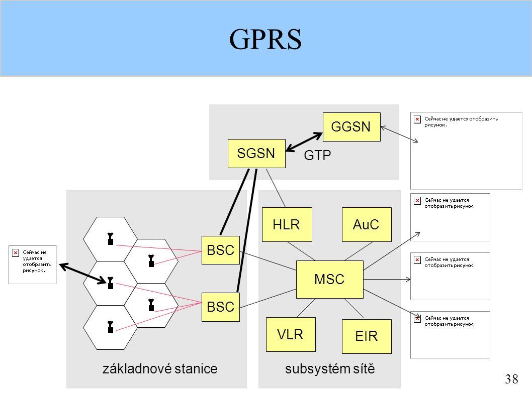 38 GPRS BSC MSC VLR EIR AuCHLR základnové stanice subsystém sítě SGSN GGSN GTP