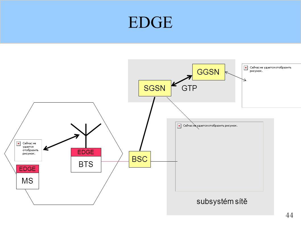44 EDGE BTS BSC SGSN GGSN GTP EDGE MS subsystém sítě