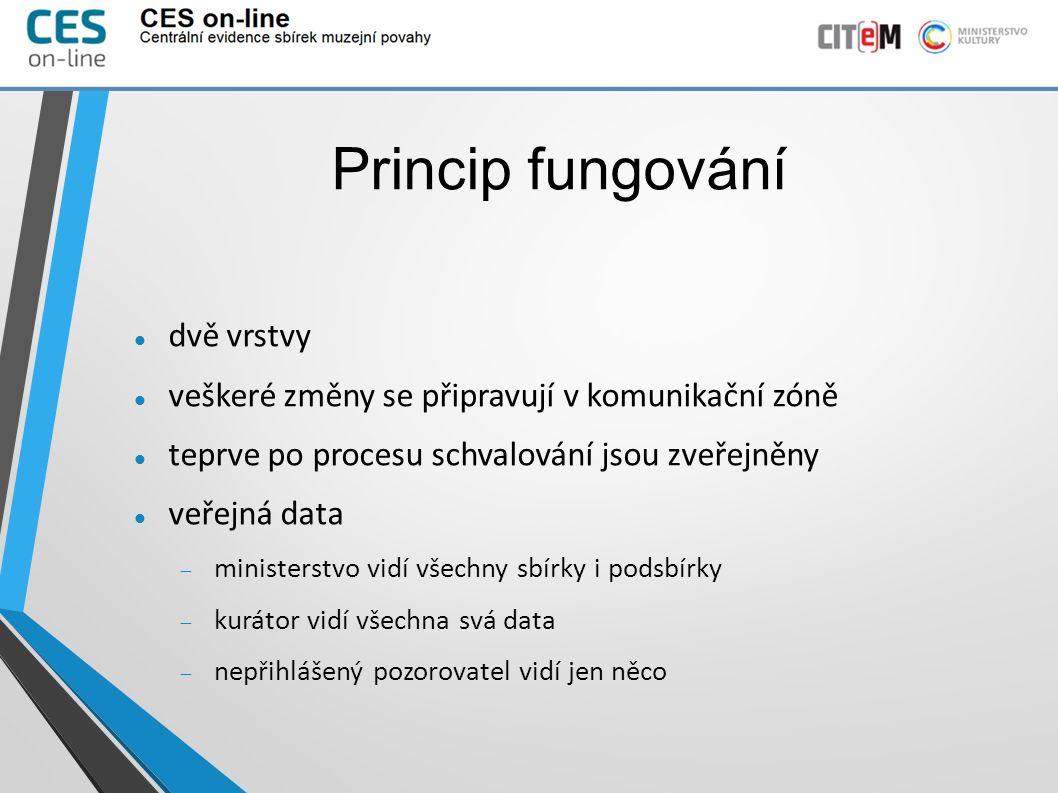 Princip fungování dvě vrstvy veškeré změny se připravují v komunikační zóně teprve po procesu schvalování jsou zveřejněny veřejná data  ministerstvo