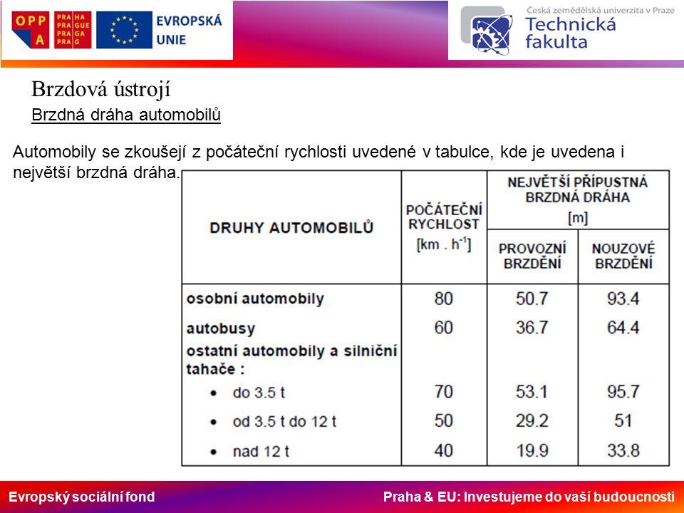 Evropský sociální fond Praha & EU: Investujeme do vaší budoucnosti Brzdová ústrojí Brzdná dráha automobilů Automobily se zkoušejí z počáteční rychlosti uvedené v tabulce, kde je uvedena i největší brzdná dráha.