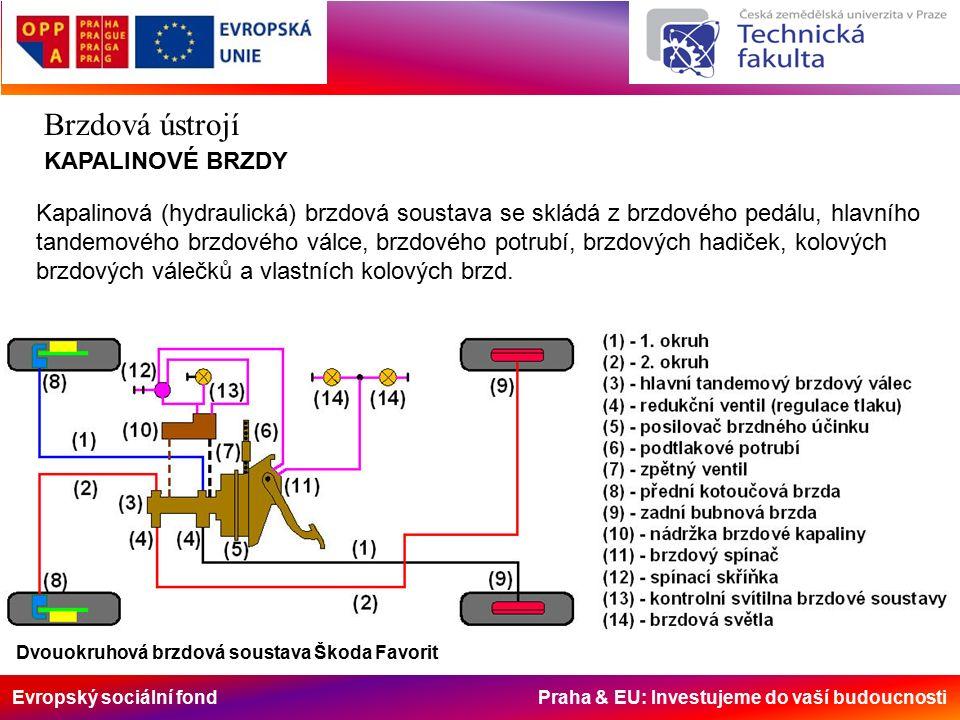 Evropský sociální fond Praha & EU: Investujeme do vaší budoucnosti Brzdová ústrojí KAPALINOVÉ BRZDY Kapalinová (hydraulická) brzdová soustava se skládá z brzdového pedálu, hlavního tandemového brzdového válce, brzdového potrubí, brzdových hadiček, kolových brzdových válečků a vlastních kolových brzd.
