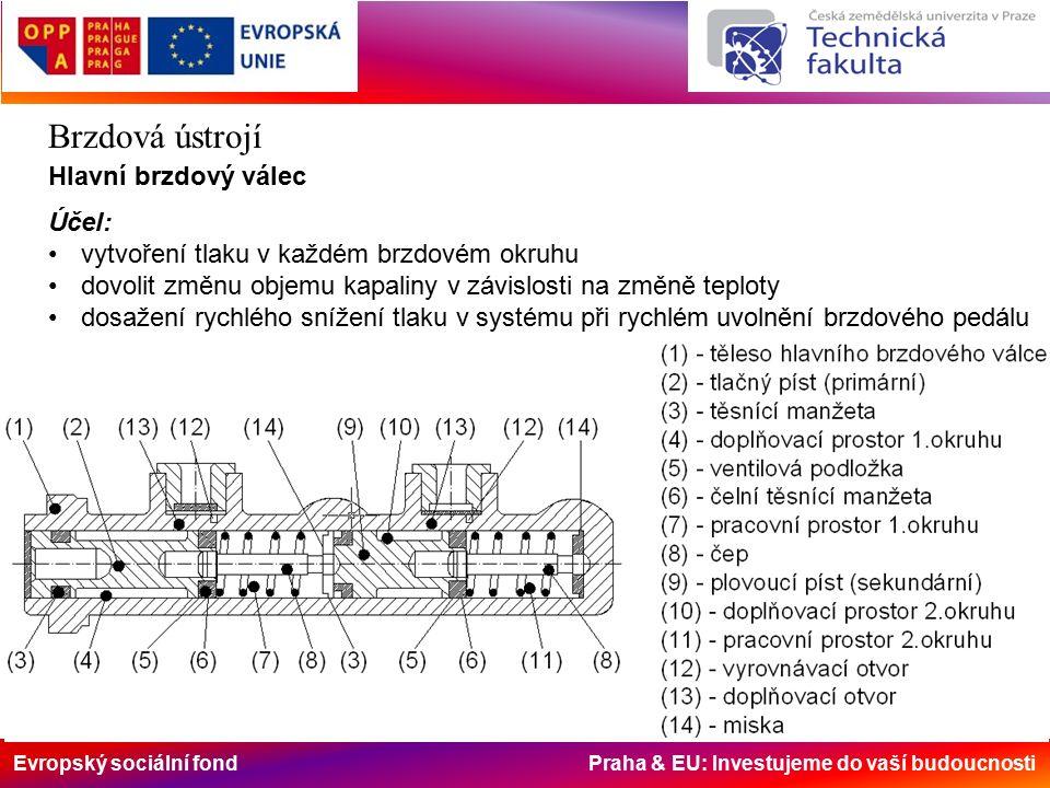 Evropský sociální fond Praha & EU: Investujeme do vaší budoucnosti Brzdová ústrojí Hlavní brzdový válec Účel: vytvoření tlaku v každém brzdovém okruhu dovolit změnu objemu kapaliny v závislosti na změně teploty dosažení rychlého snížení tlaku v systému při rychlém uvolnění brzdového pedálu