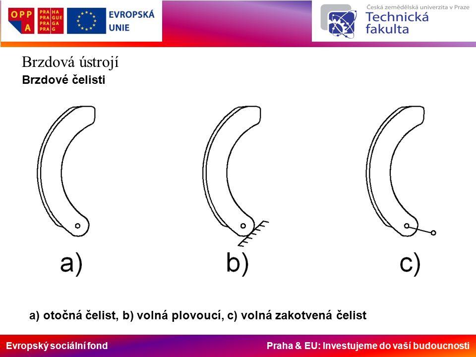Evropský sociální fond Praha & EU: Investujeme do vaší budoucnosti Brzdová ústrojí Brzdové čelisti a) otočná čelist, b) volná plovoucí, c) volná zakotvená čelist