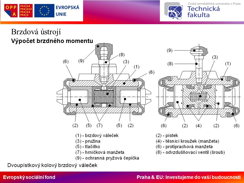 Evropský sociální fond Praha & EU: Investujeme do vaší budoucnosti Brzdová ústrojí Výpočet brzdného momentu Dvoupístkový kolový brzdový váleček