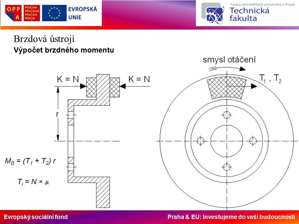 Evropský sociální fond Praha & EU: Investujeme do vaší budoucnosti Brzdová ústrojí Výpočet brzdného momentu M B = (T 1 + T 2 ) r T i = N × 