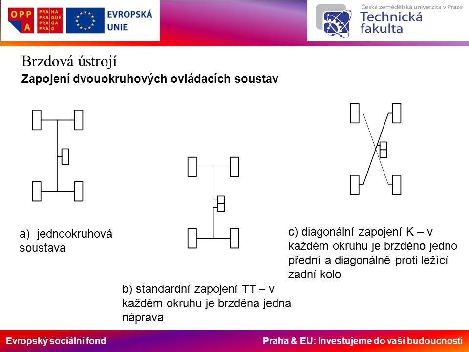 Evropský sociální fond Praha & EU: Investujeme do vaší budoucnosti Brzdová ústrojí Zapojení dvouokruhových ovládacích soustav a)jednookruhová soustava b) standardní zapojení TT – v každém okruhu je brzděna jedna náprava c) diagonální zapojení K – v každém okruhu je brzděno jedno přední a diagonálně proti ležící zadní kolo