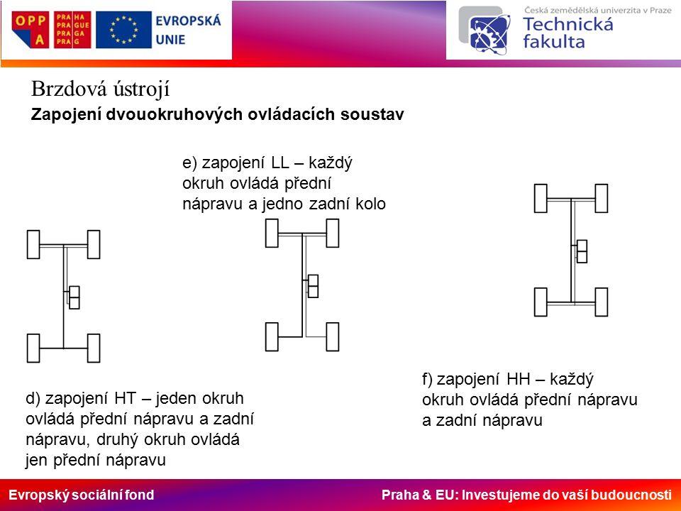 Evropský sociální fond Praha & EU: Investujeme do vaší budoucnosti Brzdová ústrojí Zapojení dvouokruhových ovládacích soustav d) zapojení HT – jeden okruh ovládá přední nápravu a zadní nápravu, druhý okruh ovládá jen přední nápravu e) zapojení LL – každý okruh ovládá přední nápravu a jedno zadní kolo f) zapojení HH – každý okruh ovládá přední nápravu a zadní nápravu