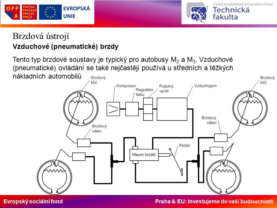 Evropský sociální fond Praha & EU: Investujeme do vaší budoucnosti Brzdová ústrojí Vzduchové (pneumatické) brzdy Tento typ brzdové soustavy je typický pro autobusy M 2 a M 3.