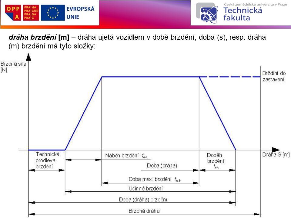 Evropský sociální fond Praha & EU: Investujeme do vaší budoucnosti Brzdová ústrojí Základní pojmy doba (dráha) prodlevy brzdy – měří se od okamžiku, kdy řidič začne působit na brzdu vozidla, až do okamžiku, kdy se účinek brzdy začne projevovat; doba (dráha) náběhu brzdění – měří se od okamžiku, kdy se účinek brzd začne projevovat, až do okamžiku, kdy dosáhne své plné výše; účinná doba brzdění (dráha účinného brzdění) – měří se od okamžiku, kdy se účinek brzdy začne projevovat, až do okamžiku, kdy pomine, nebo kdy se vozidlo zastaví; doba (dráha) doběhu brzdění – měří se od okamžiku, kdy řidič přestane působit na brzdu vozidla, až do okamžiku, kdy účinek brzdy pomine; brzdné zpomalení [m.s-2] – úbytek rychlosti vozidla za 1 s, způsobený účinkem provozní, pomocné, popř.